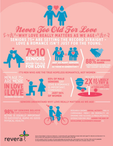 Never Too Old For Love: Why Love Really Matters As We Age (CNW Group/Revera Inc.)