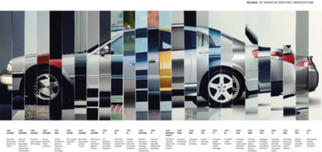 """Shown is an evolution of Acura's 25 years of """"driving innovation,"""" starting with the 1987 Legend and ending with the 2012 TL. Acura celebrated its 25th anniversary in Canada on February 14, 2012. (CNW Group/Acura Canada)"""