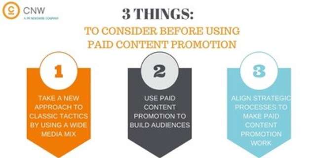 From CNW and the Content Marketing Institute (CMI), here are 3 things to consider before using paid content promotion. Learn more: http://ow.ly/VzDCp (CNW Group/CNW Group Ltd.)