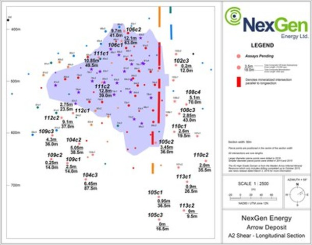 Figure 1: A2 Mineralized Shear Long Section (CNW Group/NexGen Energy Ltd.)