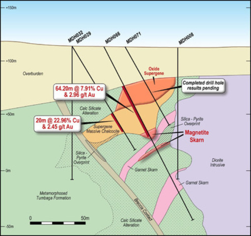 Figure 5 - Cross Section of South Mineralised Zone showing MDH 065 with the geological  interpretation (Section C on Figure 1). (CNW Group/RTG Mining Inc.)