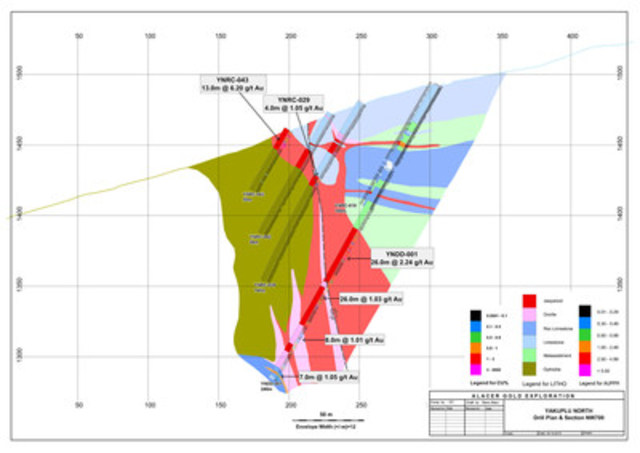 Yakuplu North Prospect Section - showing drilling results from September 1, 2014 to November 18, 2015 on Section NW700. Early interpretation based on nominal widespaced 50m x 40m drilling.  RC holes have been used  to precollar holes with diamond core tails to reach targets to +200m below surface. (CNW Group/Alacer Gold Corp.)