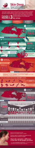 """Canadian Skin Patient Alliance's """"Report Card at a Glance"""" (CNW Group/Canadian Skin Patient Alliance)"""