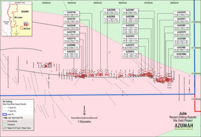 Figure 2: Latest RC and Diamond drilling results from Julie (CNW Group/Azumah Resources Inc)