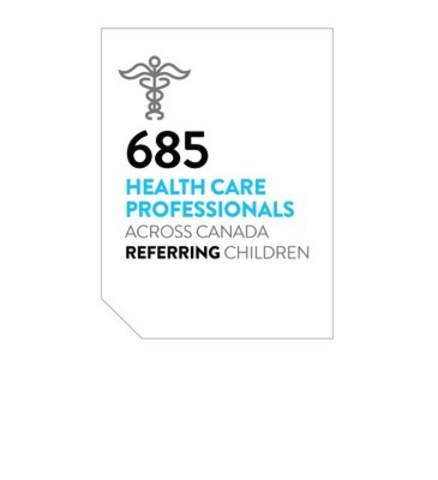 685 Health Care Professionals Across Canada Referring Children (CNW Group/The Children's Wish Foundation of Canada)