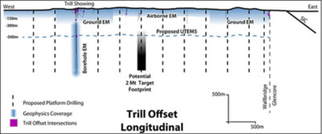 Trill Offset Longitudinal (CNW Group/Wallbridge Mining Company Limited)