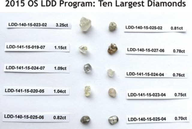 2015 OS LDD Program: Ten Largest Diamonds (CNW Group/Shore Gold Inc.)