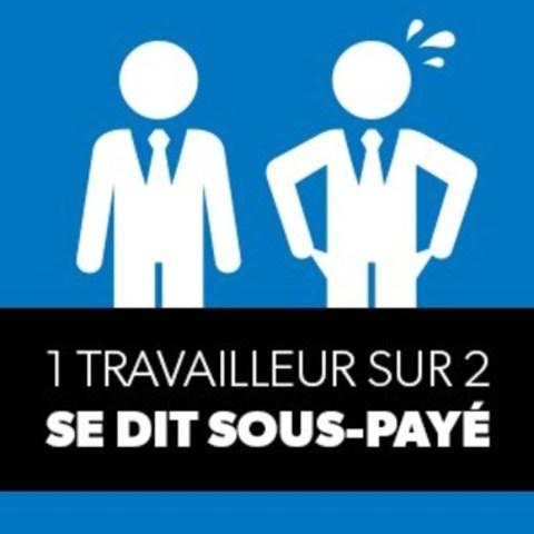 1 travailleur sur 2 se dit sous-payé (Groupe CNW/Ordre des conseillers en ressources humaines agréés)