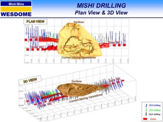 MISHI DRILLING: Plan View & 3D View (CNW Group/Wesdome Gold Mines Ltd.)