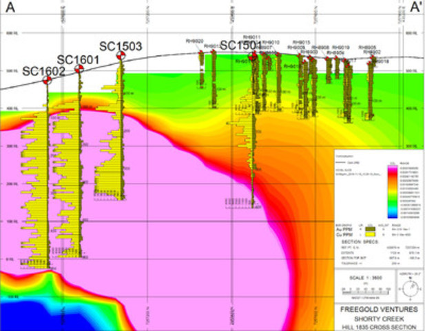 Shorty Creek - Hill 1835 Cross Section (CNW Group/Freegold Ventures Limited)