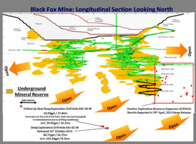 Appendix 1: Black Fox longitudinal section (CNW Group/Brigus Gold Corp.)