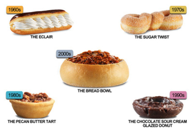 Canadians to decide which Tim Hortons classic is due for a comeback. Will it be The Eclair ('60s), The Sugar Twist ('70s), The Pecan Butter Tart ('80s), The Chocolate Sour Cream Glazed Donut ('90s) or The Bread Bowl ('00s)? Visit TimsBringItBack.ca to cast your vote. (CNW Group/Tim Hortons)