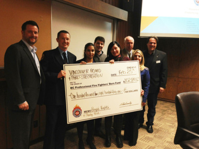 (L to R: Aaron Jasper, Vice-Chair - Vancouver Park Board; Randy Motkaluk, Director - BCPFF Burn Fund; Niki Sharma & Trevor Loke, Commisioners - VPB; Sarah Blyth, Chair - VPB; Mike Hurley, President - BCPFF Burn Fund; Melissa De Genova & John Coupar, Commisioners - VPB.) (CNW Group/British Columbia Professional Fire Fighters Burn Fund)