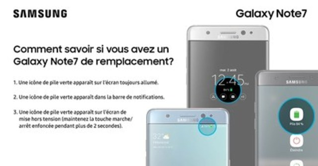 Galaxy Note7 (Groupe CNW/Samsung Electronics Canada)