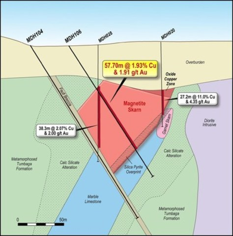 Figure 4. Schematic geology cross section MDH106 with intercept highlighted. (CNW Group/RTG Mining Inc.)