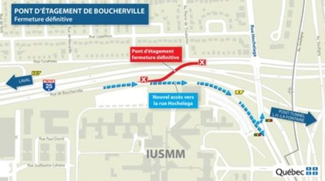 Fermeture définitive du pont d'étagement De Boucherville (Groupe CNW/Ministère des Transports, de la Mobilité durable et de l'Électrification des transports)