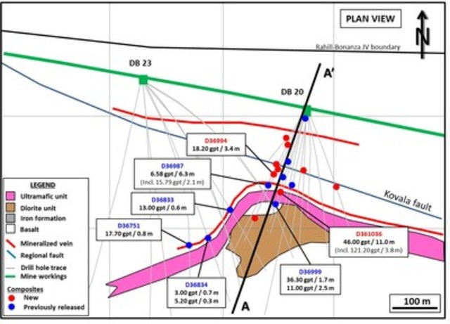 Figure 1: Composite Plan View of Fold Target (36 level) (CNW Group/Premier Gold Mines Limited)