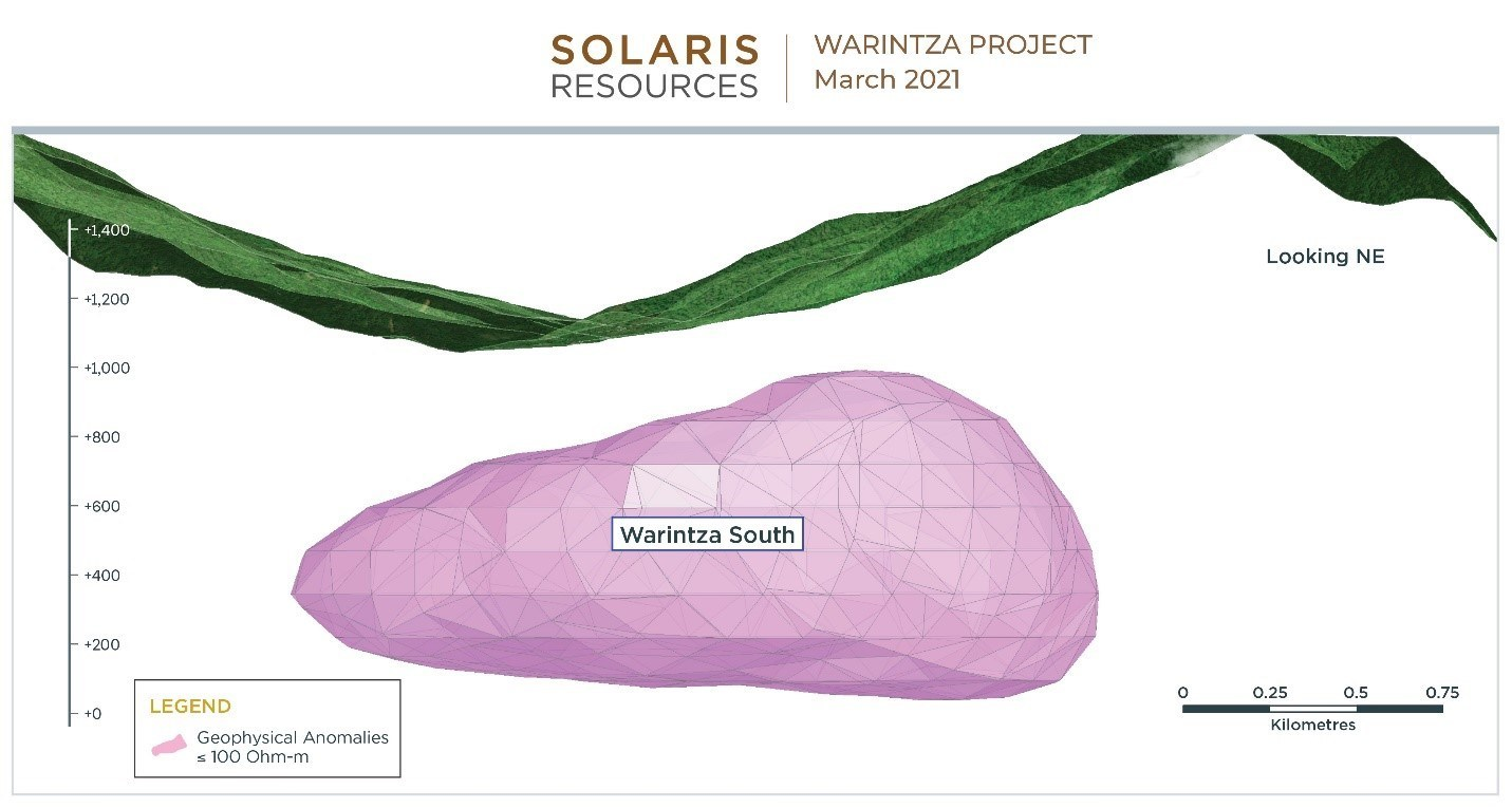 Figure 2 - Long Section of 3D Geophysics Looking Northeast at Warintza South (CNW Group/Solaris Resources Inc.)