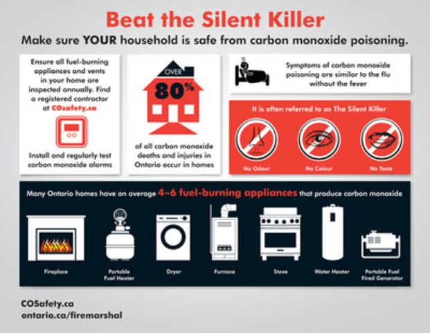 Carbon Monoxide Awareness Week (November 1-7, 2016) (CNW Group/Office of the Fire Marshal and Emergency ...