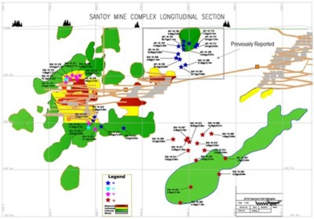 Figure 2. Longitudinal section for the 2016 exploration drill program at Santoy mine complex, Seabee Gold Operation, Saskatchewan, Canada. (CNW Group/Silver Standard Resources Inc.)