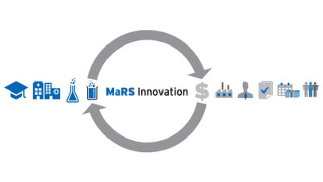 MaRS Innovation's high-touch commercialization model brings technologies emerging from its 16 academic member institutions to market through embedded management, product development, very early-stage investing and industry partnerships. (CNW Group/MaRS Innovation)