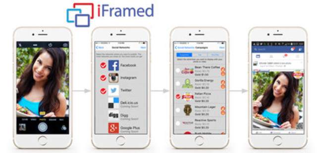 iFramed is a social media posting gateway that completes the missing link between social media sites, their users and advertisers by giving users an opportunity to share in the monetization of social media and providing advertisers with a tool for highly targeted marketing. (CNW Group/Investel Capital Corporation)