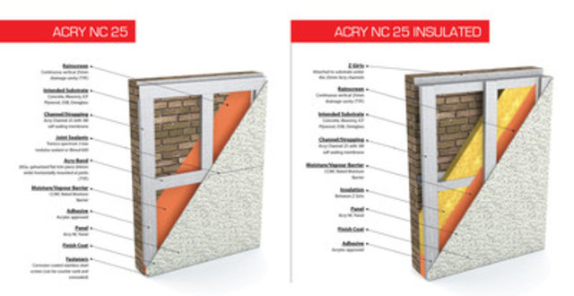 Acrytec panels come in 2 options: non-insulated (ACRY NC 25) and insulated (ACRY NC 25 INSULATED) (CNW Group/Acrytec Panel Industries)