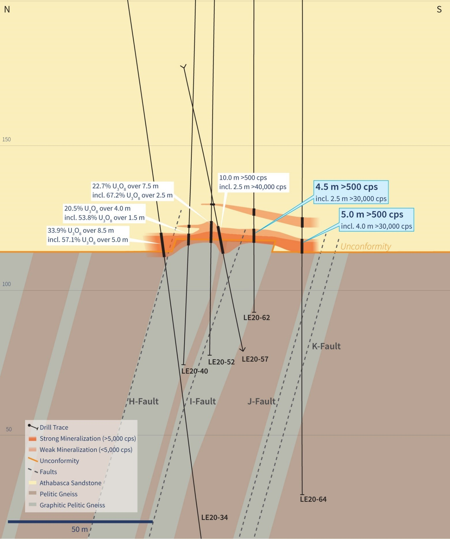 Figure 3 – Vertical Cross-Section 4435E (Drill Holes LE20-62 and 64) (CNW Group/IsoEnergy Ltd.)
