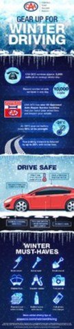 CAA SCO Winter Driving Infographic (CNW Group/CAA South Central Ontario)