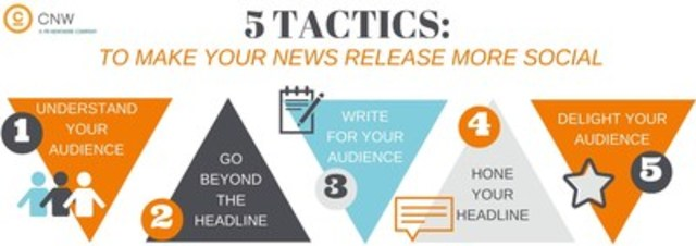 5 tactics to make your news release more social (CNW Group/CNW Group Ltd.)