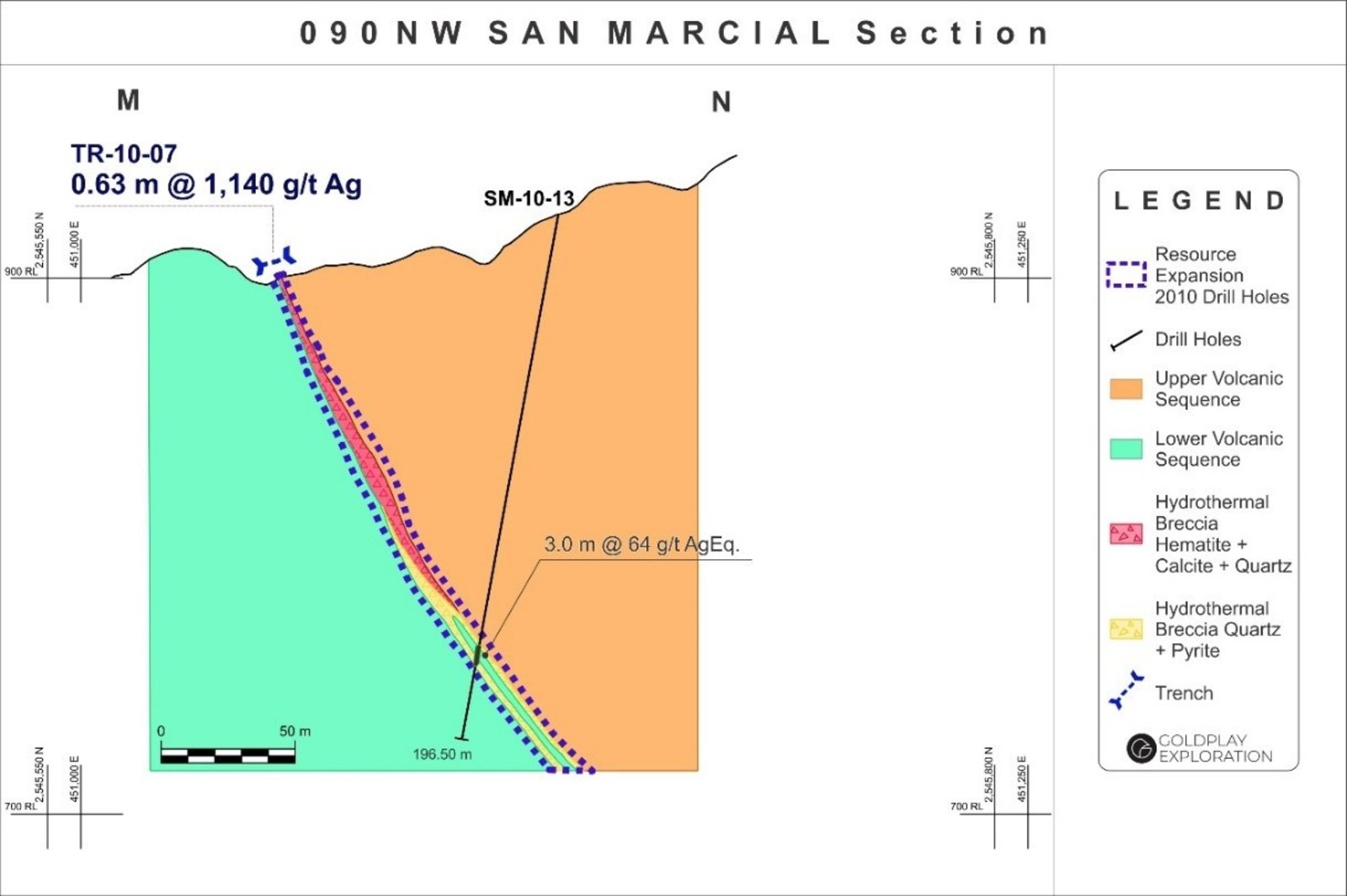 Figure 4: San Marcial Cross Section M-N