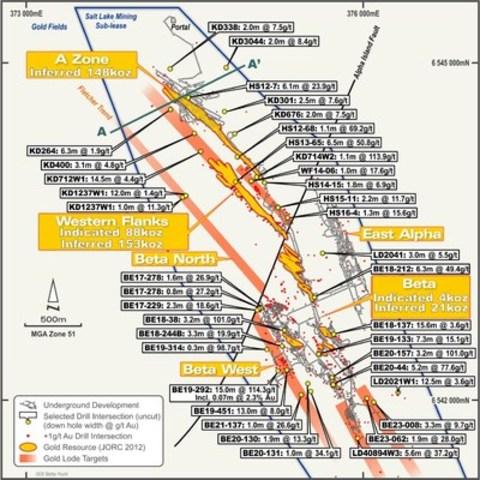 Figure 1 : Vue en plan des intersections aurifères en forage et des cibles pour l'or en dehors des ressources existantes (Source : EEP de la mine Beta Hunt datée du 4 mars 2016, disponible à www.royalnickel.com et à www.sedar.com.) (Groupe CNW/Corporation Royal Nickel)
