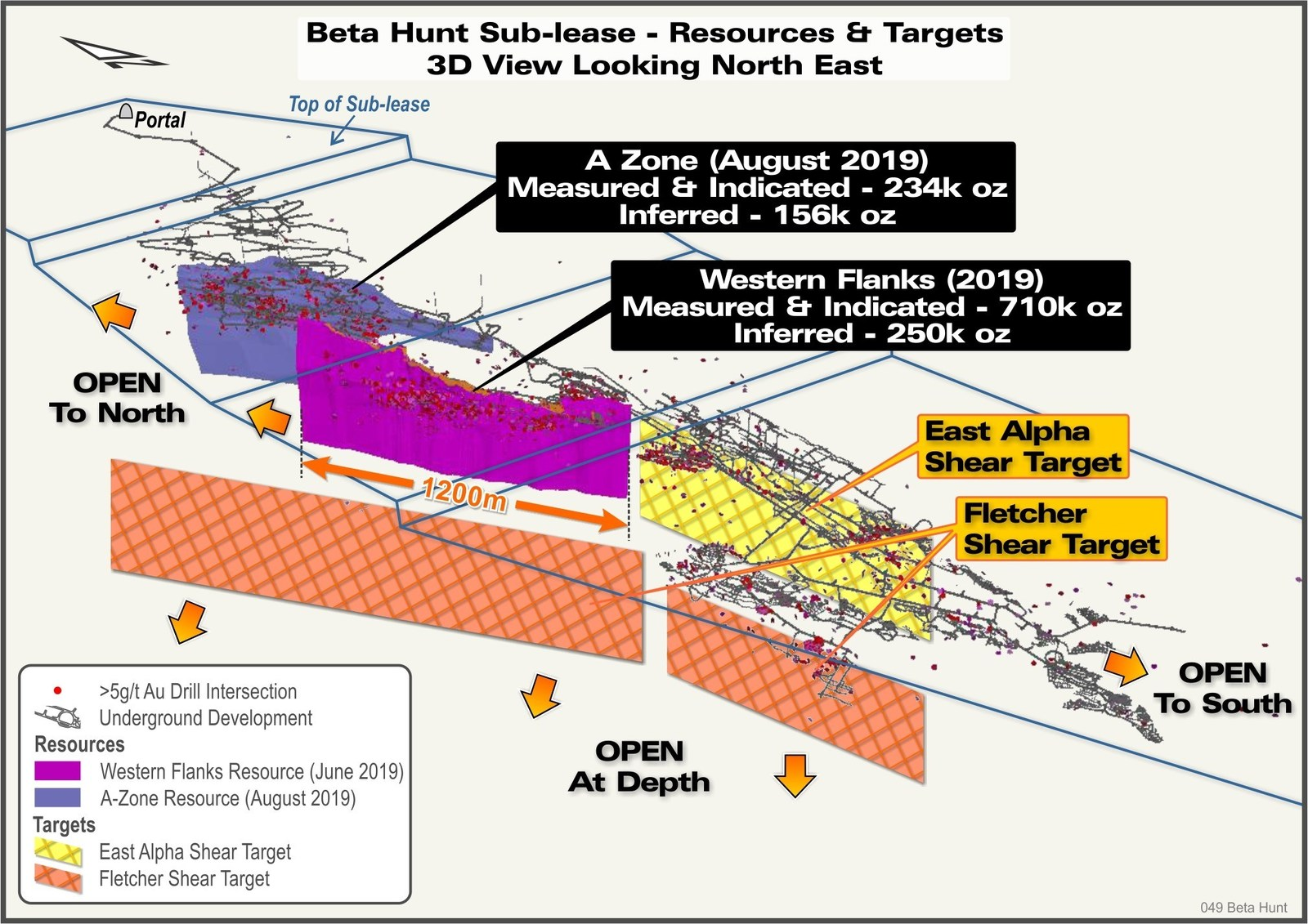 Figure 5. 3D View of Beta Hunt gold resources and Exploration Targets