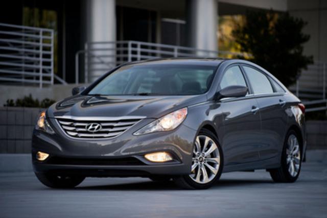 Hyundai Auto Canada Corp. lance un nouveau programme intitulé la « Promesse Hyundai » qui donnera aux acheteurs d'une berline Sonata jusqu'à 30 jours pour retourner le véhicule et reprendre leur argent (sans frais ou pénalité) et qui étend la garantie à 7 ans ou 120 000 km. (Groupe CNW/Hyundai Auto Canada Corp.)