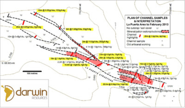 Figure 1: Significant gold and silver results from Darwin's channel sampling at the La Puerta area (CNW Group/Darwin Resources Corp.)