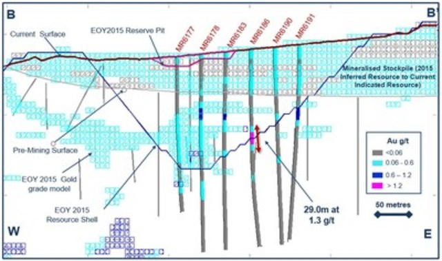 Figure 3. Cross-section through the HideOut area showing drill results from the 2016 exploration drill program at the Marigold mine, Nevada, U.S. (CNW Group/Silver Standard Resources Inc.)