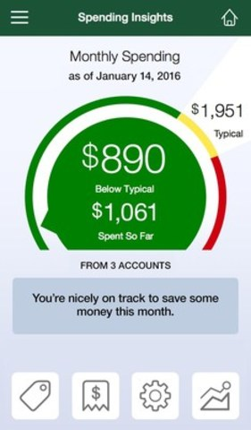 Within the TD MySpend app, a traffic-light coloured Spending Insights meter updates in real-time with each transaction to provide a quick snapshot of whether a customer is above, at, or below their typical monthly spending habits. (CNW Group/TD Bank Group)