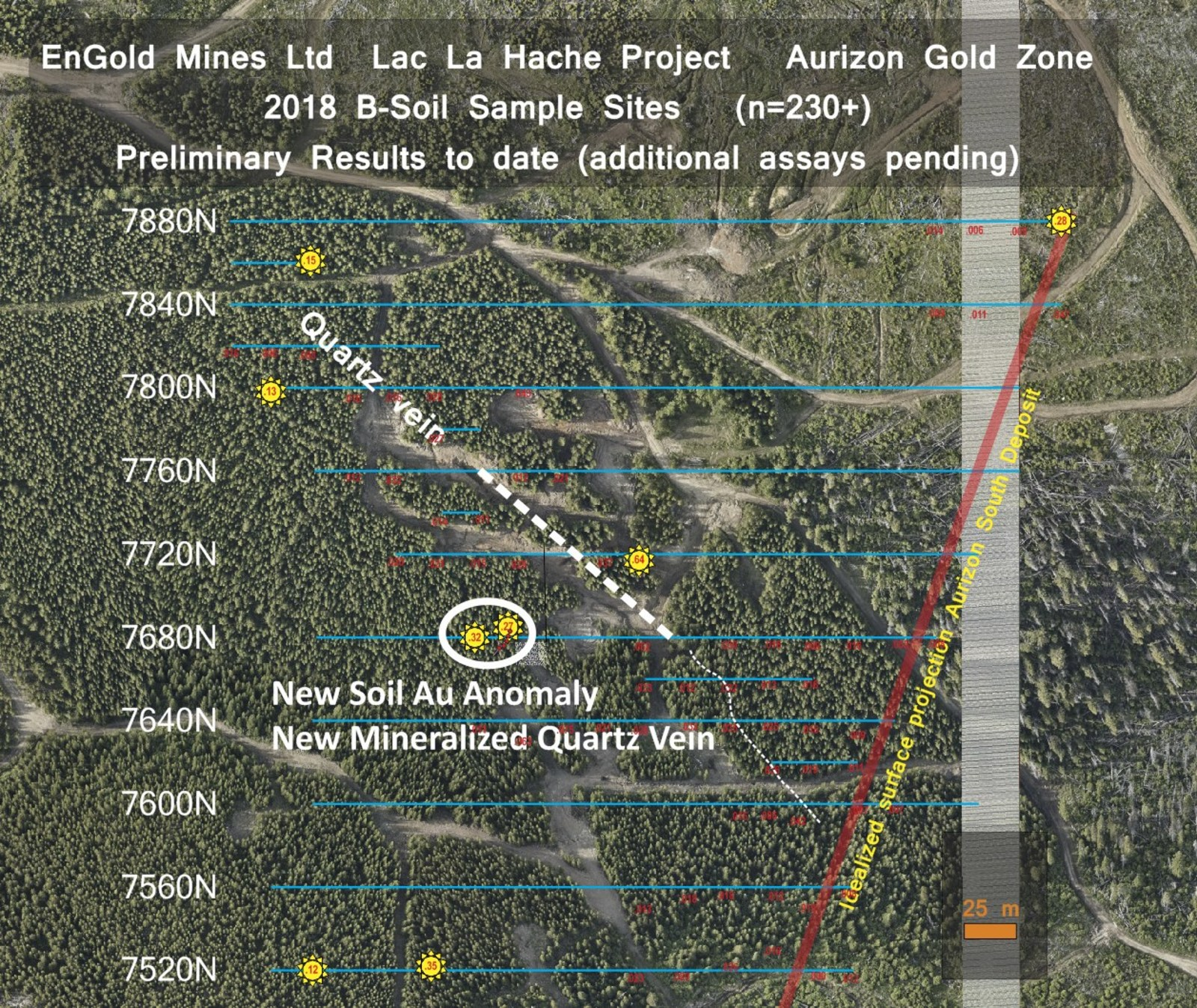 EnGold Mines Discovers New Mineralized Zone Near Aurizon Gold Assays