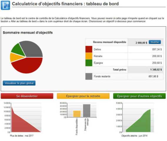 Le tableau de bord de la Calculatrice d'objectifs financiers (Groupe CNW/Agence de la consommation en matière financière du Canada)