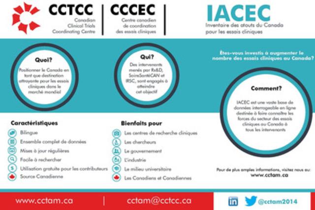 Positionner le Canada en tant que destination attrayante pour les essais cliniques dans le marché mondial. (Groupe CNW/Centre canadien de coordination des essais cliniques (CCCEC))