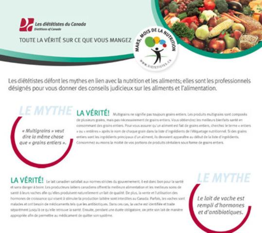 Toute la vérité sur ce que vous mangez (Groupe CNW/Les diététistes du Canada)