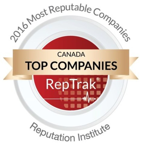 2016 Most Reputable Companies (CNW Group/Argyle Public Relationships)