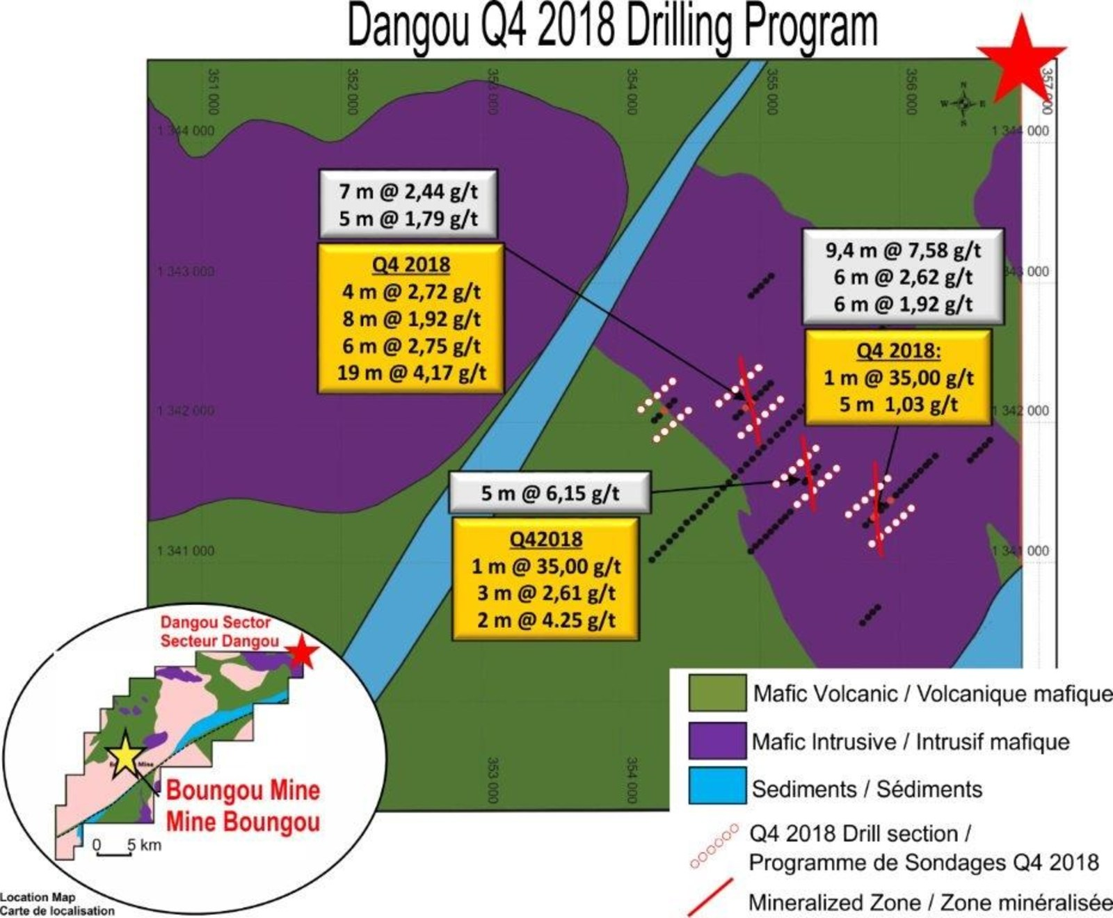 Dangou Q4 2018 Drilling Program