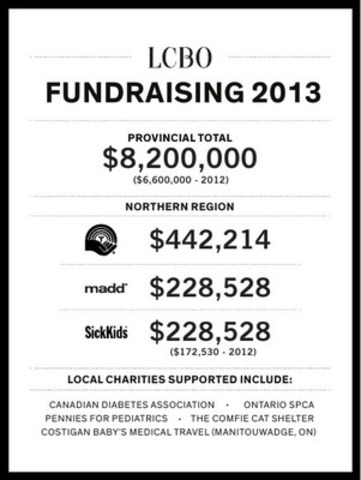 LCBO FUNDRAISING 2013 NORTHERN REGION (CNW Group/LCBO)