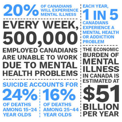 Bruce Power is encouraging people to #breakthesilence around mental health issues. (CNW Group/Bruce Power)