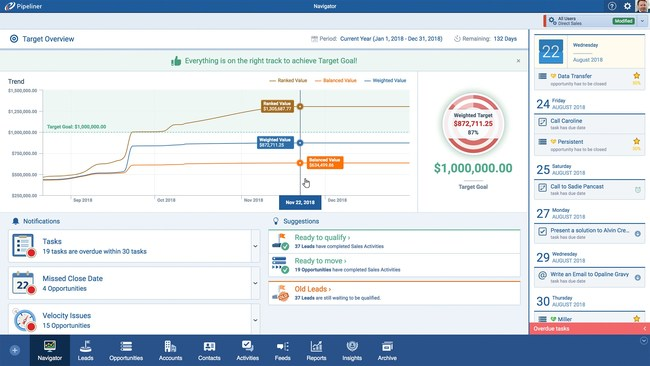 Pipeliner CRM Cloud's Voyager AI engine continually navigates and explores the data contained in the universe of customer and prospects captured within Pipeliner CRM.