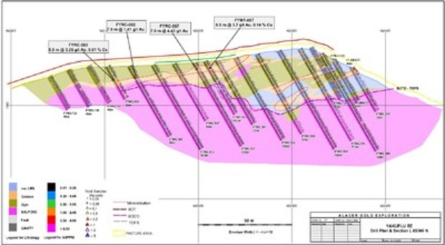 Yakuplu Southeast Prospect Section - showing examples of key drilling results from September 1, 2014 to ...