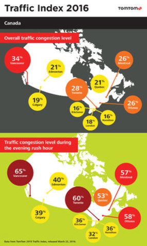 Traffic Index 2016 (CNW Group/TomTom)