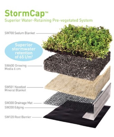 Next Level's StormCap™ is a highly innovative, pre-vegetated system that uses a needled mineral wool blanket for superior water retention, while keeping weight down. Easy to install and fully customizable, a beautiful solution to rooftop stormwater management. (CNW Group/Xeroflor Canada Inc)