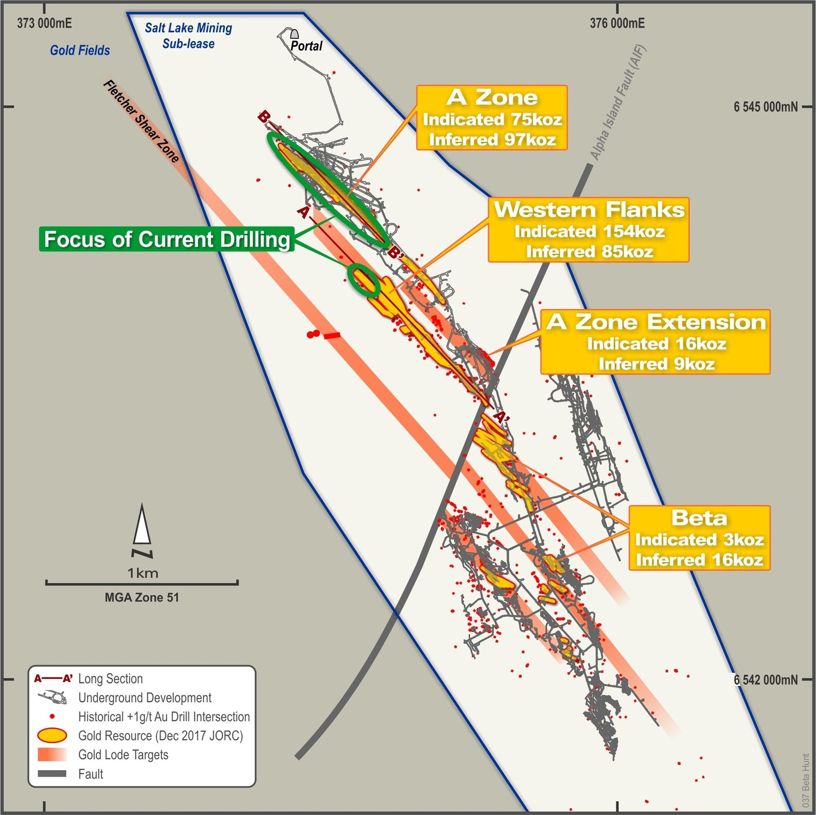 Figure 1 – Plan View of Beta Hunt Sub-lease showing focus of recent drill campaign and location of A Zone and Western Flanks long sections.